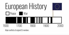 europe et paix