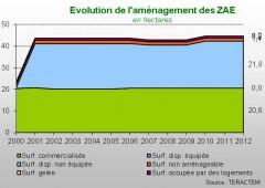Politique économique à St Julien en Genevois.jpg
